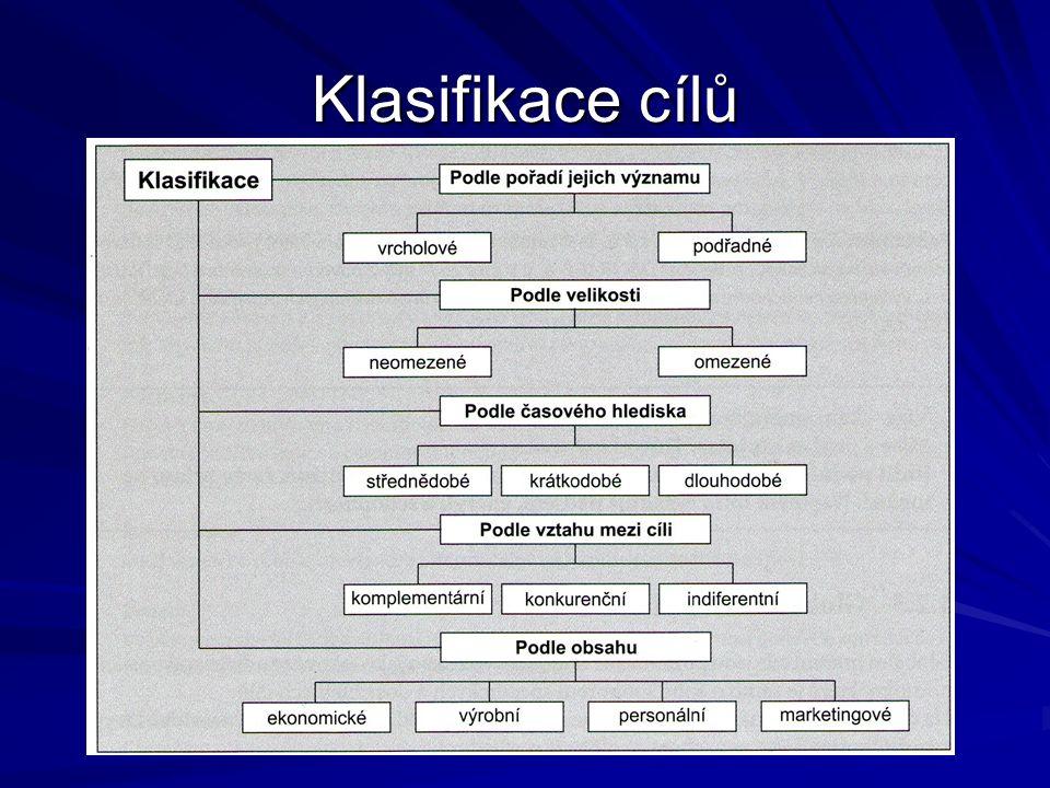 Klasifikace cílů
