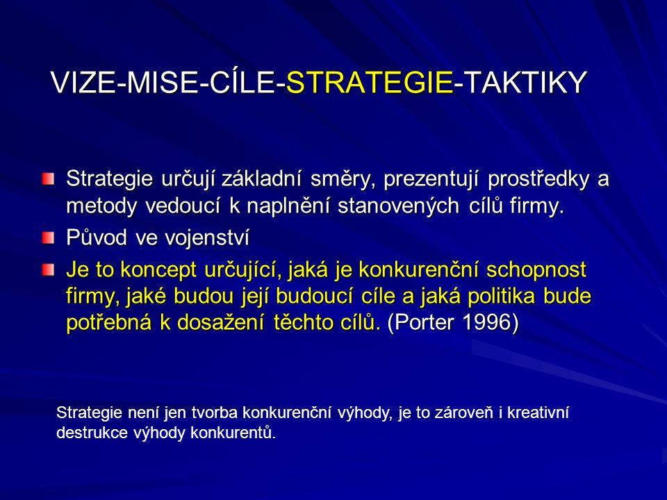 Strategie určují základní směry, prezentují prostředky a metody vedoucí k naplnění stanovených cílů firmy.