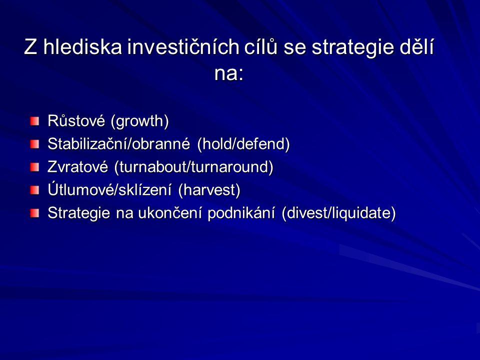 Růstové (growth) Stabilizační/obranné (hold/defend) Zvratové (turnabout/turnaround) Útlumové/sklízení (harvest) Strategie na ukončení podnikání (divest/liquidate) Z hlediska investičních cílů se strategie dělí na: