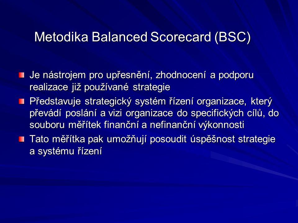 Je nástrojem pro upřesnění, zhodnocení a podporu realizace již používané strategie Představuje strategický systém řízení organizace, který převádí poslání a vizi organizace do specifických cílů, do souboru měřítek finanční a nefinanční výkonnosti Tato měřítka pak umožňují posoudit úspěšnost strategie a systému řízení Metodika Balanced Scorecard (BSC)