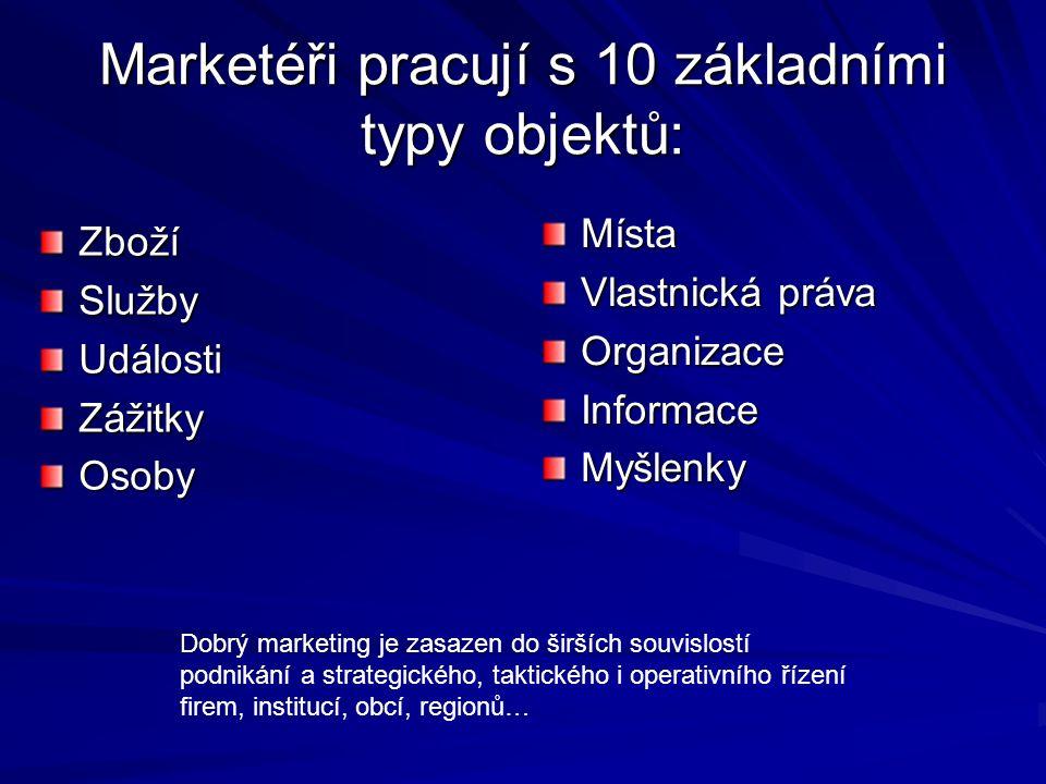 Marketéři pracují s 10 základními typy objektů: ZbožíSlužbyUdálostiZážitkyOsoby Místa Vlastnická práva OrganizaceInformaceMyšlenky Dobrý marketing je zasazen do širších souvislostí podnikání a strategického, taktického i operativního řízení firem, institucí, obcí, regionů…