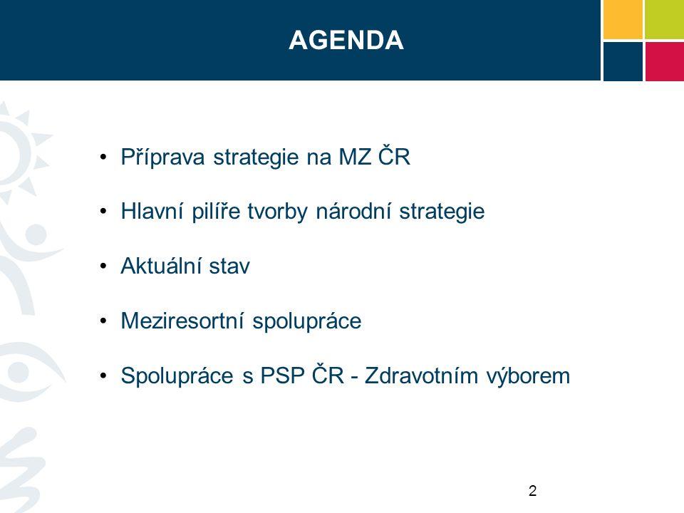 AGENDA Příprava strategie na MZ ČR Hlavní pilíře tvorby národní strategie Aktuální stav Meziresortní spolupráce Spolupráce s PSP ČR - Zdravotním výborem 2