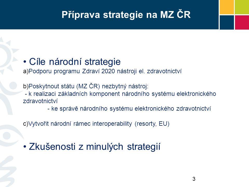 Příprava strategie na MZ ČR Cíle národní strategie a)Podporu programu Zdraví 2020 nástroji el.