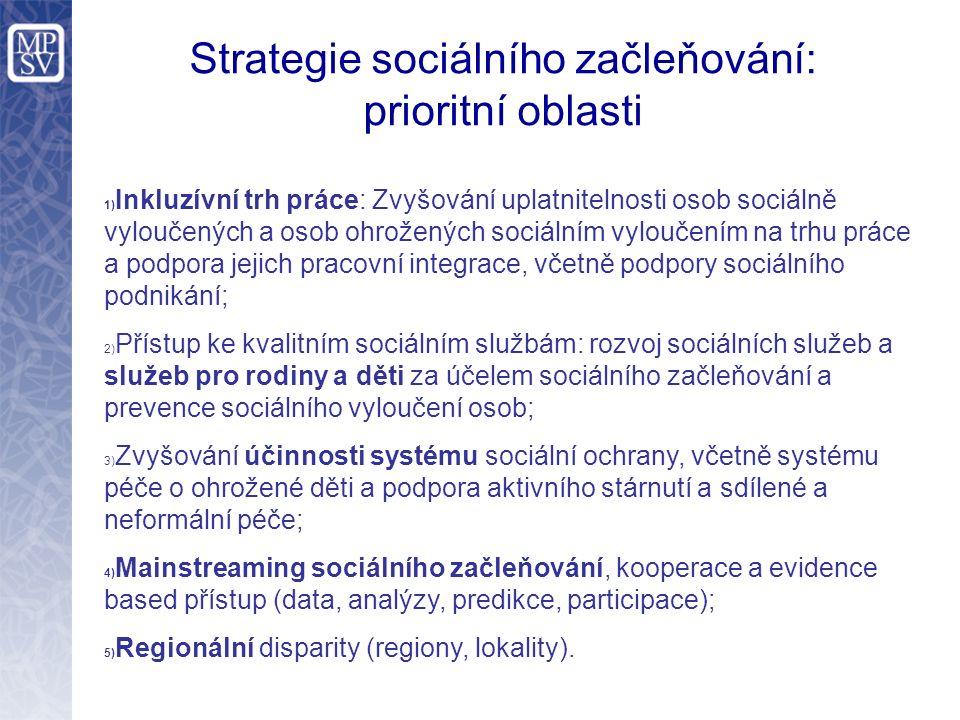 Strategie sociálního začleňování: prioritní oblasti 1) Inkluzívní trh práce: Zvyšování uplatnitelnosti osob sociálně vyloučených a osob ohrožených sociálním vyloučením na trhu práce a podpora jejich pracovní integrace, včetně podpory sociálního podnikání; 2) Přístup ke kvalitním sociálním službám: rozvoj sociálních služeb a služeb pro rodiny a děti za účelem sociálního začleňování a prevence sociálního vyloučení osob; 3) Zvyšování účinnosti systému sociální ochrany, včetně systému péče o ohrožené děti a podpora aktivního stárnutí a sdílené a neformální péče; 4) Mainstreaming sociálního začleňování, kooperace a evidence based přístup (data, analýzy, predikce, participace); 5) Regionální disparity (regiony, lokality).