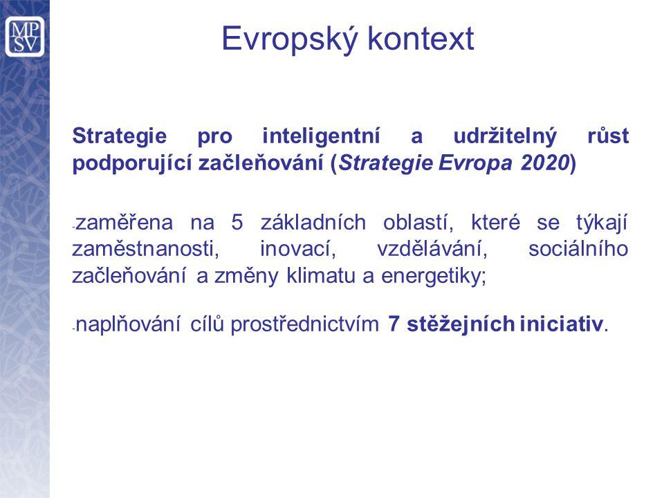 Růst podporující začlenění Prostřednictvím 2 stěžejních iniciativ: Program pro nové dovednosti a pracovní místa: - nové dovednosti a modernizace pracovních trhů; Evropská platforma pro boj proti chudobě: - podpora hospodářské, sociální a územní soudržnosti; - dodržování základních práv osob, které žijí v chudobě a sociálním vyloučení, důstojný život, aktivní účast na dění ve společnosti; - integrace do místní komunity, získání odborné kvalifikace a zaměstnání.