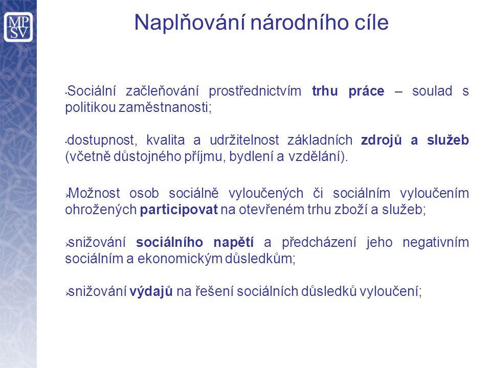 Naplňování národního cíle Sociální začleňování prostřednictvím trhu práce – soulad s politikou zaměstnanosti; dostupnost, kvalita a udržitelnost základních zdrojů a služeb (včetně důstojného příjmu, bydlení a vzdělání).