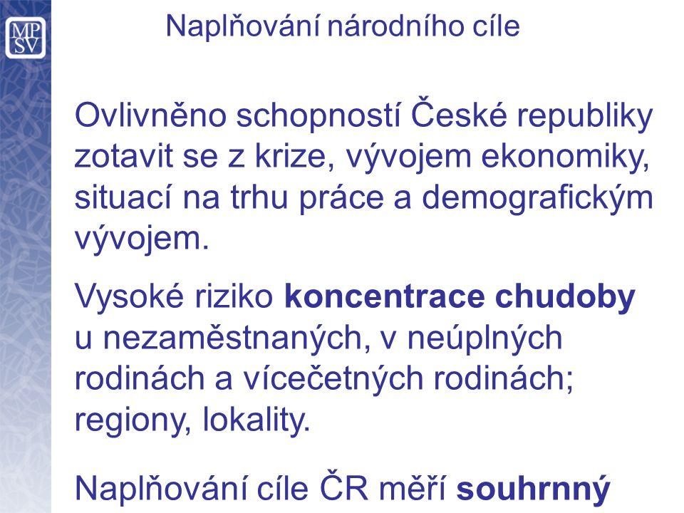Naplňování národního cíle Ovlivněno schopností České republiky zotavit se z krize, vývojem ekonomiky, situací na trhu práce a demografickým vývojem. V