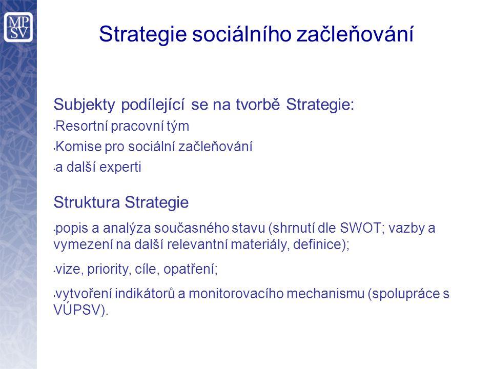 Strategie sociálního začleňování Subjekty podílející se na tvorbě Strategie: Resortní pracovní tým Komise pro sociální začleňování a další experti Str