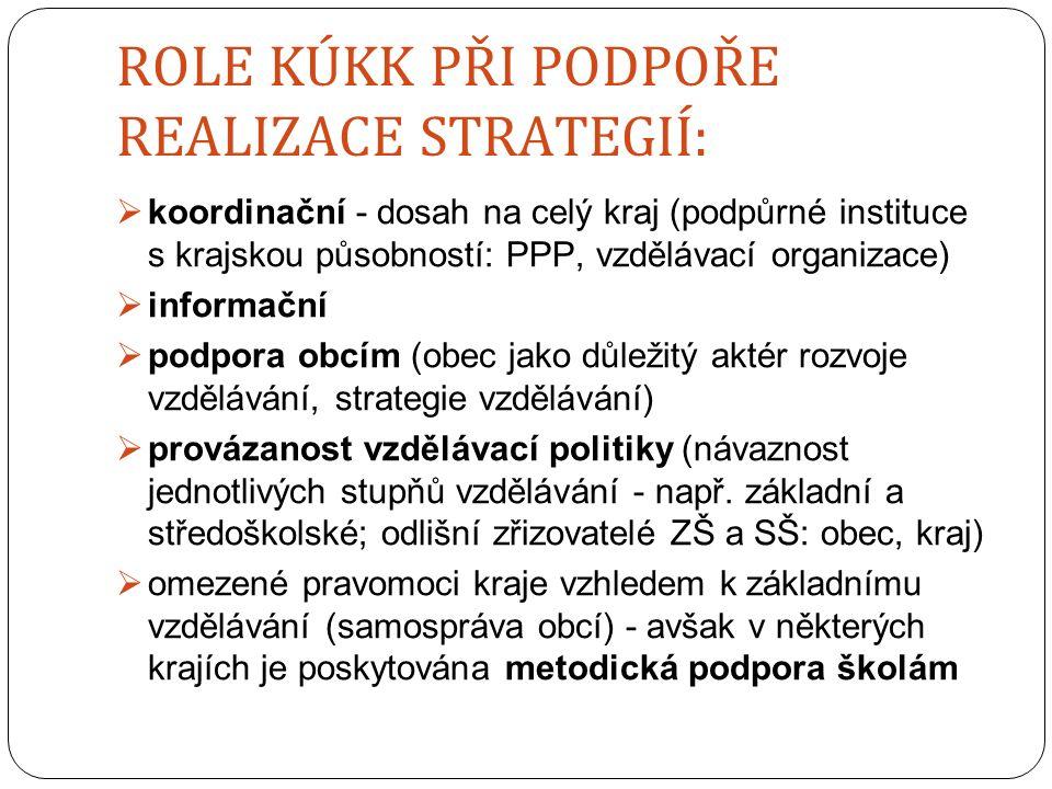 ROLE KÚKK PŘI PODPOŘE REALIZACE STRATEGIÍ:  koordinační - dosah na celý kraj (podpůrné instituce s krajskou působností: PPP, vzdělávací organizace)  informační  podpora obcím (obec jako důležitý aktér rozvoje vzdělávání, strategie vzdělávání)  provázanost vzdělávací politiky (návaznost jednotlivých stupňů vzdělávání - např.
