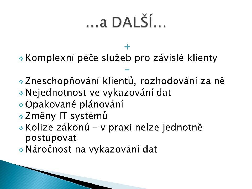 +  Komplexní péče služeb pro závislé klienty -  Zneschopňování klientů, rozhodování za ně  Nejednotnost ve vykazování dat  Opakované plánování  Z