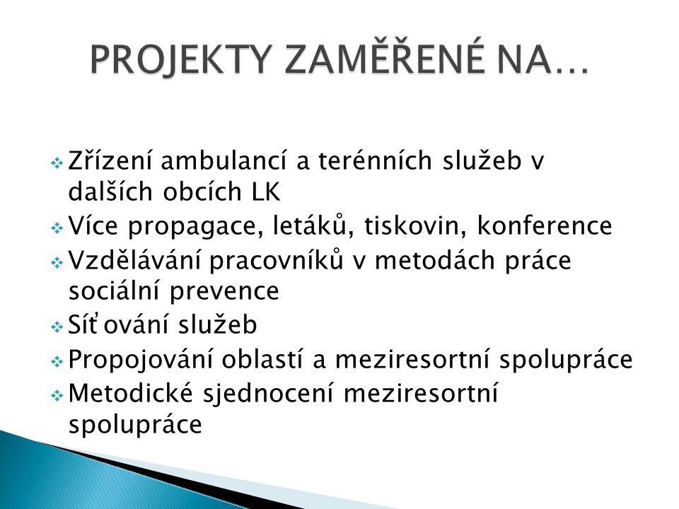  Zřízení ambulancí a terénních služeb v dalších obcích LK  Více propagace, letáků, tiskovin, konference  Vzdělávání pracovníků v metodách práce sociální prevence  Síťování služeb  Propojování oblastí a meziresortní spolupráce  Metodické sjednocení meziresortní spolupráce