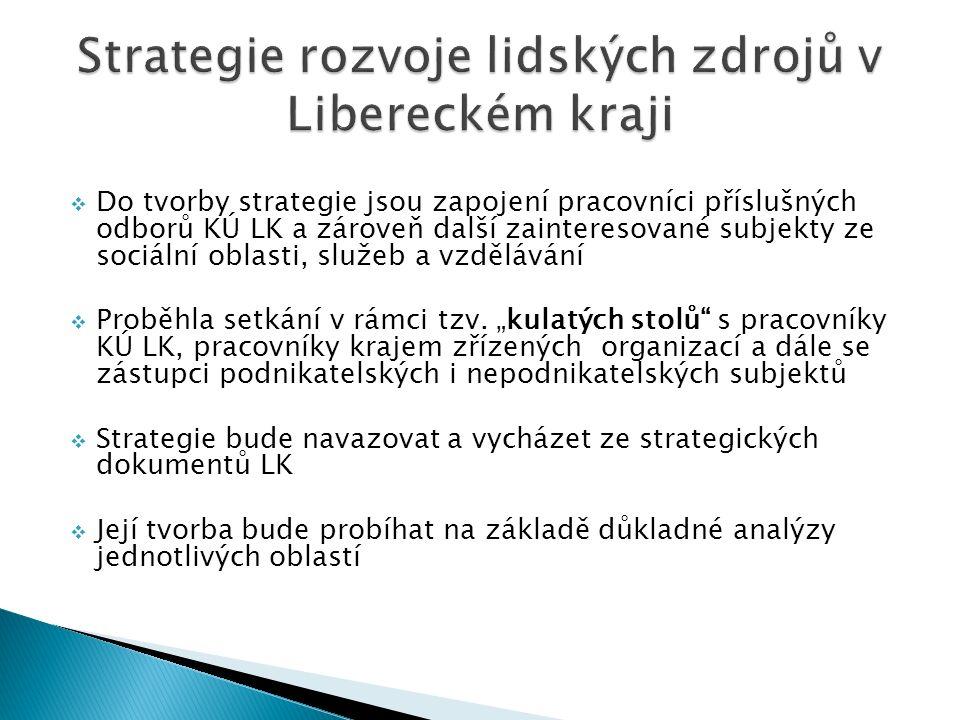 Do tvorby strategie jsou zapojení pracovníci příslušných odborů KÚ LK a zároveň další zainteresované subjekty ze sociální oblasti, služeb a vzdělává