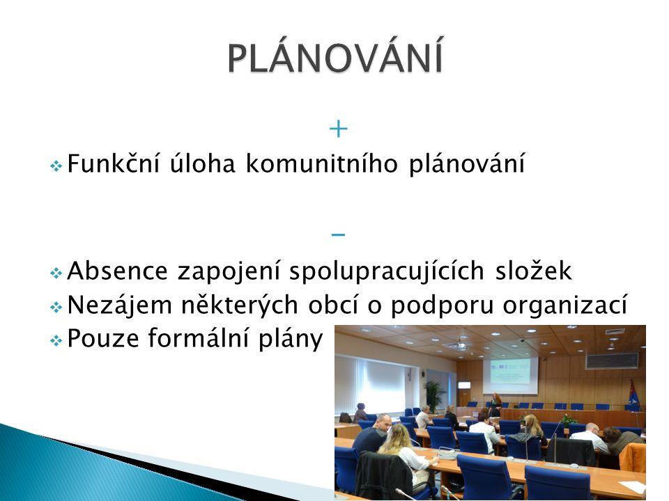 +  Funkční úloha komunitního plánování -  Absence zapojení spolupracujících složek  Nezájem některých obcí o podporu organizací  Pouze formální plány