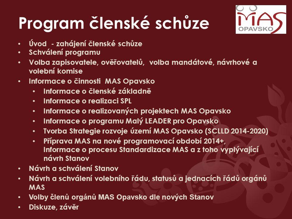 Program členské schůze Úvod - zahájení členské schůze Schválení programu Volba zapisovatele, ověřovatelů, volba mandátové, návrhové a volební komise I