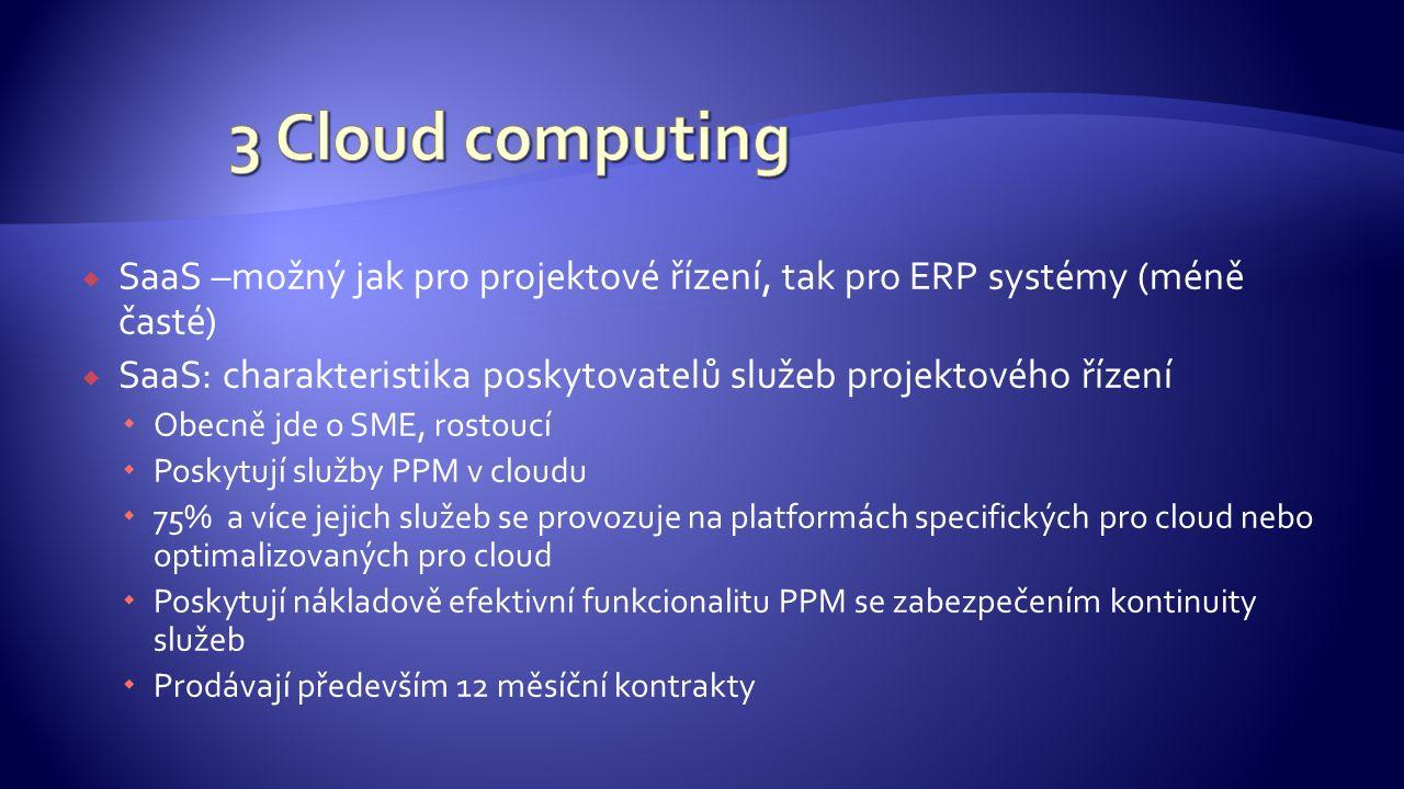  SaaS –možný jak pro projektové řízení, tak pro ERP systémy (méně časté)  SaaS: charakteristika poskytovatelů služeb projektového řízení  Obecně jde o SME, rostoucí  Poskytují služby PPM v cloudu  75% a více jejich služeb se provozuje na platformách specifických pro cloud nebo optimalizovaných pro cloud  Poskytují nákladově efektivní funkcionalitu PPM se zabezpečením kontinuity služeb  Prodávají především 12 měsíční kontrakty