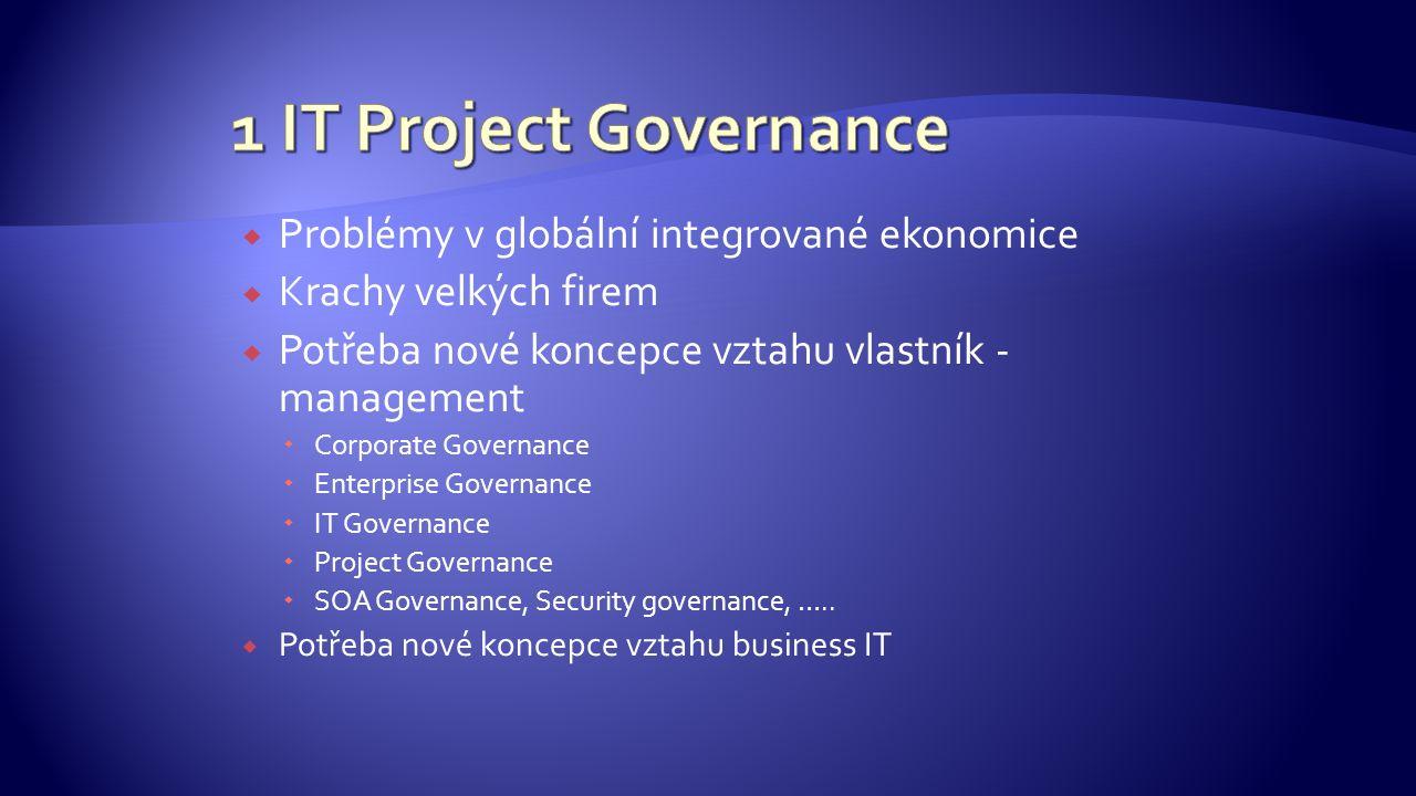  Corporate Governance - principy Otevřenosti: uveřejňování i-cí je základ důvěry (mezi podnikateli a těmi, kteří se na jejich úspěchu podílejí (akcionáři, banky, investoři) Poctivosti: přímé jednání a pravdivý charakter všech finančních/účetních zpráv umožňující vyvážený pohled na společnost.