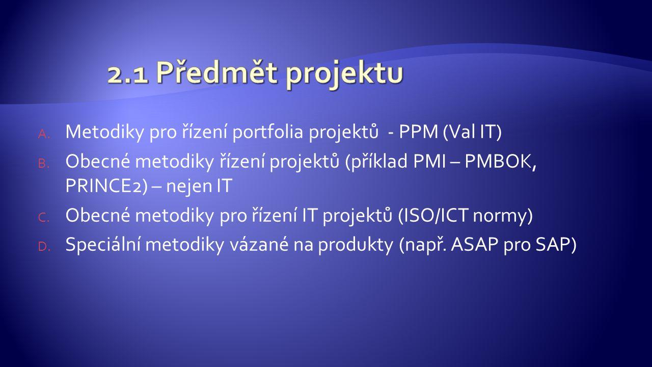 A. Metodiky pro řízení portfolia projektů - PPM (Val IT) B.