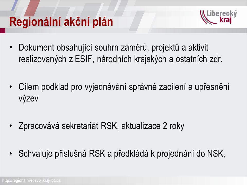 Regionální akční plán Dokument obsahující souhrn záměrů, projektů a aktivit realizovaných z ESIF, národních krajských a ostatních zdr.