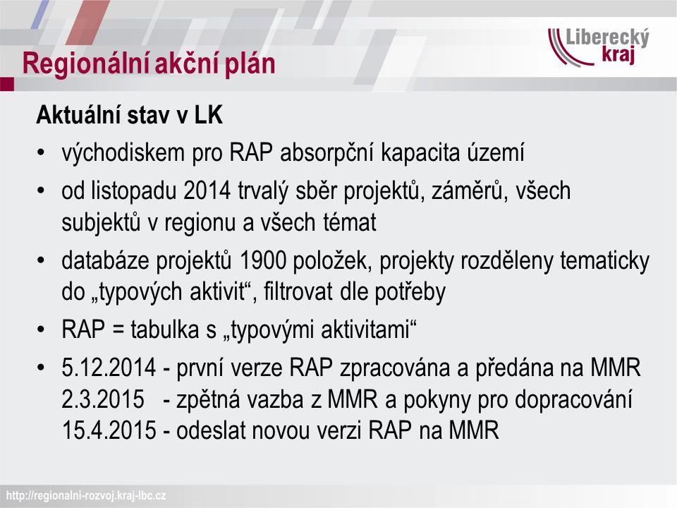"""Regionální akční plán Aktuální stav v LK východiskem pro RAP absorpční kapacita území od listopadu 2014 trvalý sběr projektů, záměrů, všech subjektů v regionu a všech témat databáze projektů 1900 položek, projekty rozděleny tematicky do """"typových aktivit , filtrovat dle potřeby RAP = tabulka s """"typovými aktivitami 5.12.2014 - první verze RAP zpracována a předána na MMR 2.3.2015 - zpětná vazba z MMR a pokyny pro dopracování 15.4.2015 - odeslat novou verzi RAP na MMR"""