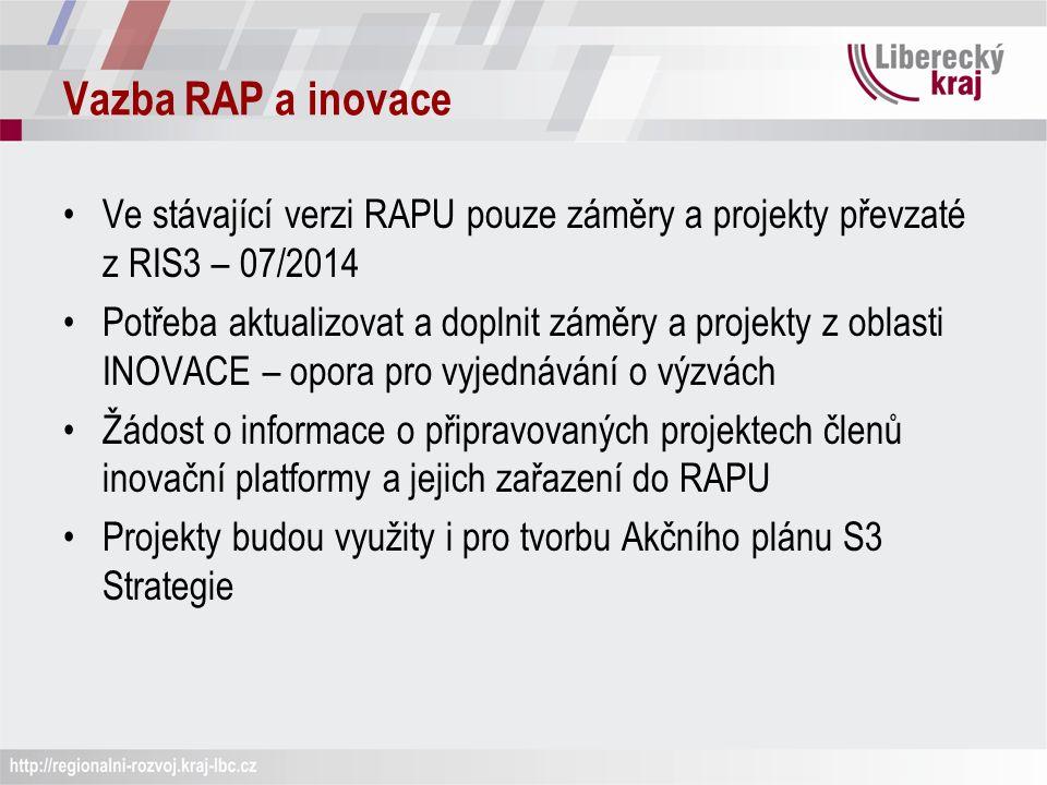 Vazba RAP a inovace Ve stávající verzi RAPU pouze záměry a projekty převzaté z RIS3 – 07/2014 Potřeba aktualizovat a doplnit záměry a projekty z oblasti INOVACE – opora pro vyjednávání o výzvách Žádost o informace o připravovaných projektech členů inovační platformy a jejich zařazení do RAPU Projekty budou využity i pro tvorbu Akčního plánu S3 Strategie