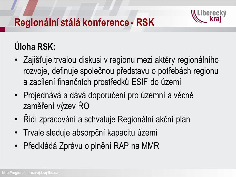 Regionální stálá konference - RSK Úloha RSK: Zajišťuje trvalou diskusi v regionu mezi aktéry regionálního rozvoje, definuje společnou představu o potřebách regionu a zacílení finančních prostředků ESIF do území Projednává a dává doporučení pro územní a věcné zaměření výzev ŘO Řídí zpracování a schvaluje Regionální akční plán Trvale sleduje absorpční kapacitu území Předkládá Zprávu o plnění RAP na MMR