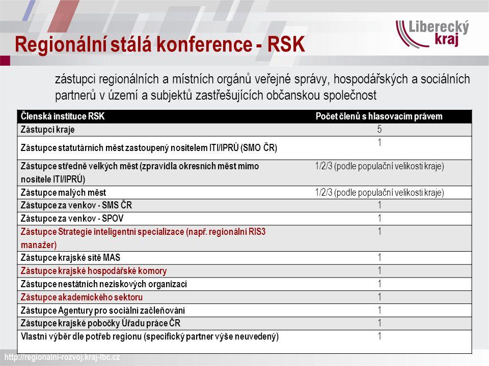 Regionální stálá konference Aktuální stav RSK v LK 12.11.