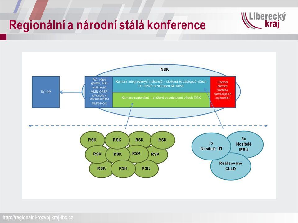 Regionální a národní stálá konference