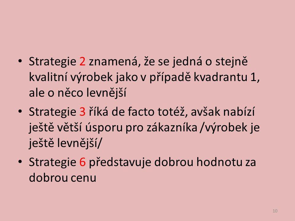 Strategie 2 znamená, že se jedná o stejně kvalitní výrobek jako v případě kvadrantu 1, ale o něco levnější Strategie 3 říká de facto totéž, avšak nabízí ještě větší úsporu pro zákazníka /výrobek je ještě levnější/ Strategie 6 představuje dobrou hodnotu za dobrou cenu 10