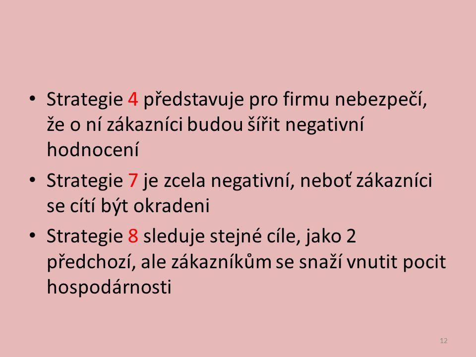 Strategie 4 představuje pro firmu nebezpečí, že o ní zákazníci budou šířit negativní hodnocení Strategie 7 je zcela negativní, neboť zákazníci se cítí být okradeni Strategie 8 sleduje stejné cíle, jako 2 předchozí, ale zákazníkům se snaží vnutit pocit hospodárnosti 12
