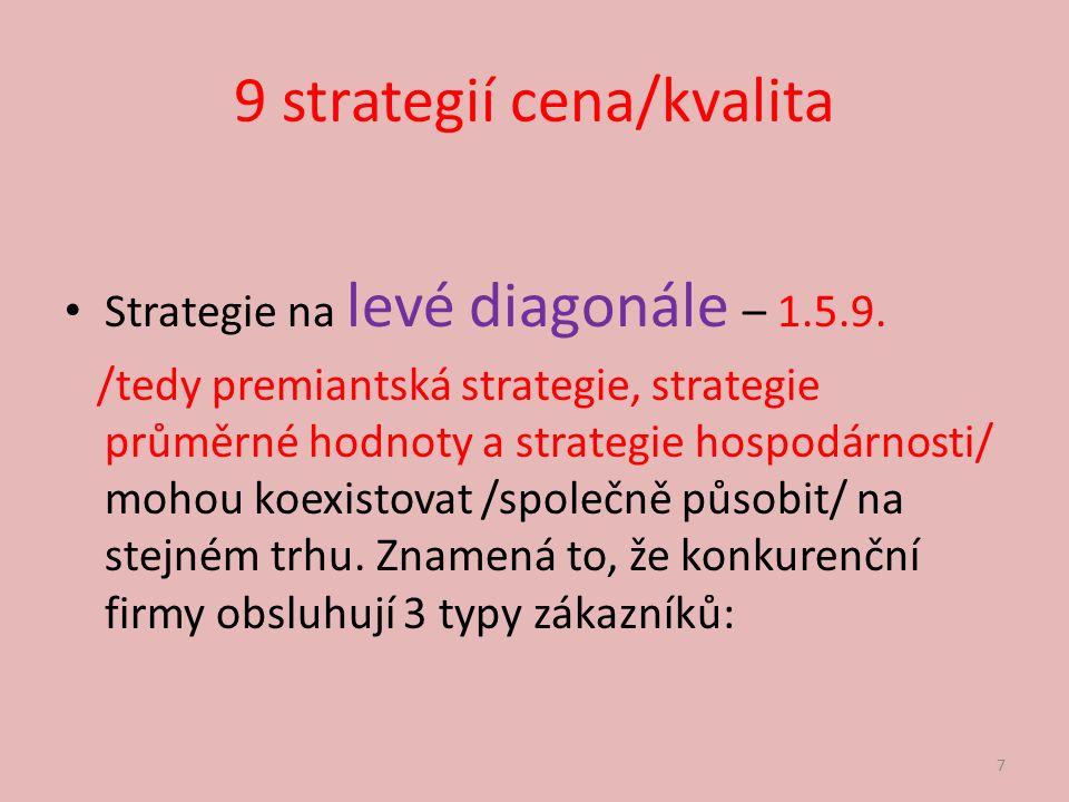 9 strategií cena/kvalita Strategie na levé diagonále – 1.5.9. /tedy premiantská strategie, strategie průměrné hodnoty a strategie hospodárnosti/ mohou