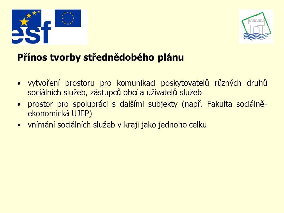 Hlavní důrazy střednědobého plánu I.Aktivity společné pro všechny oblasti poskytování sociálních služeb zajištění informovanosti o poskytovaných sociálních službách zjišťování potřeb uživatelů sociálních služeb a efektivity poskytování soc.