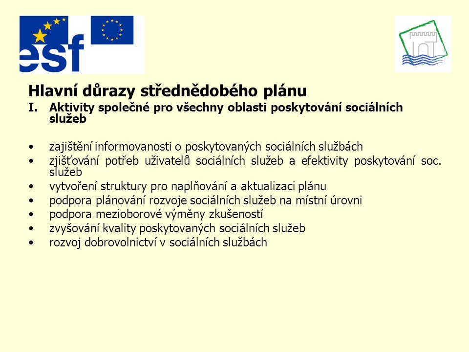 Hlavní důrazy střednědobého plánu II.