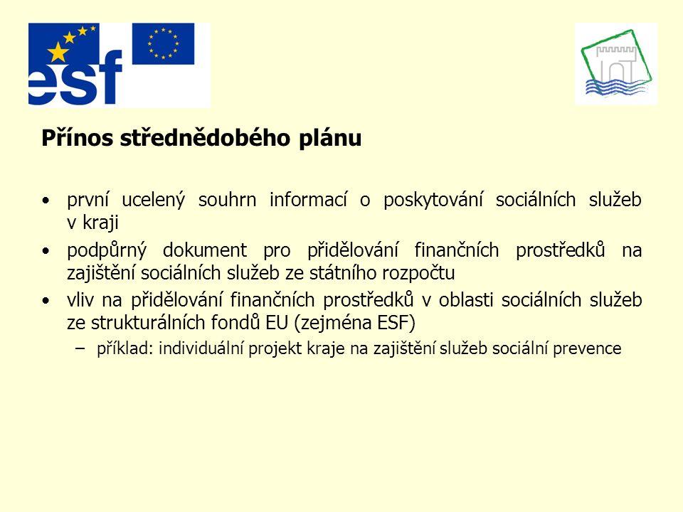 Využitelnost střednědobého plánu I.Obce – plánování rozvoje soc.