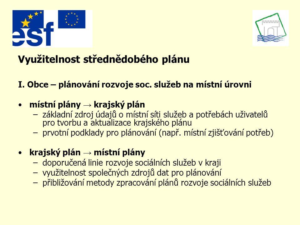 Využitelnost střednědobého plánu II.