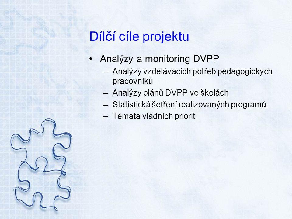 Dílčí cíle projektu Analýzy a monitoring DVPP –Analýzy vzdělávacích potřeb pedagogických pracovníků –Analýzy plánů DVPP ve školách –Statistická šetření realizovaných programů –Témata vládních priorit