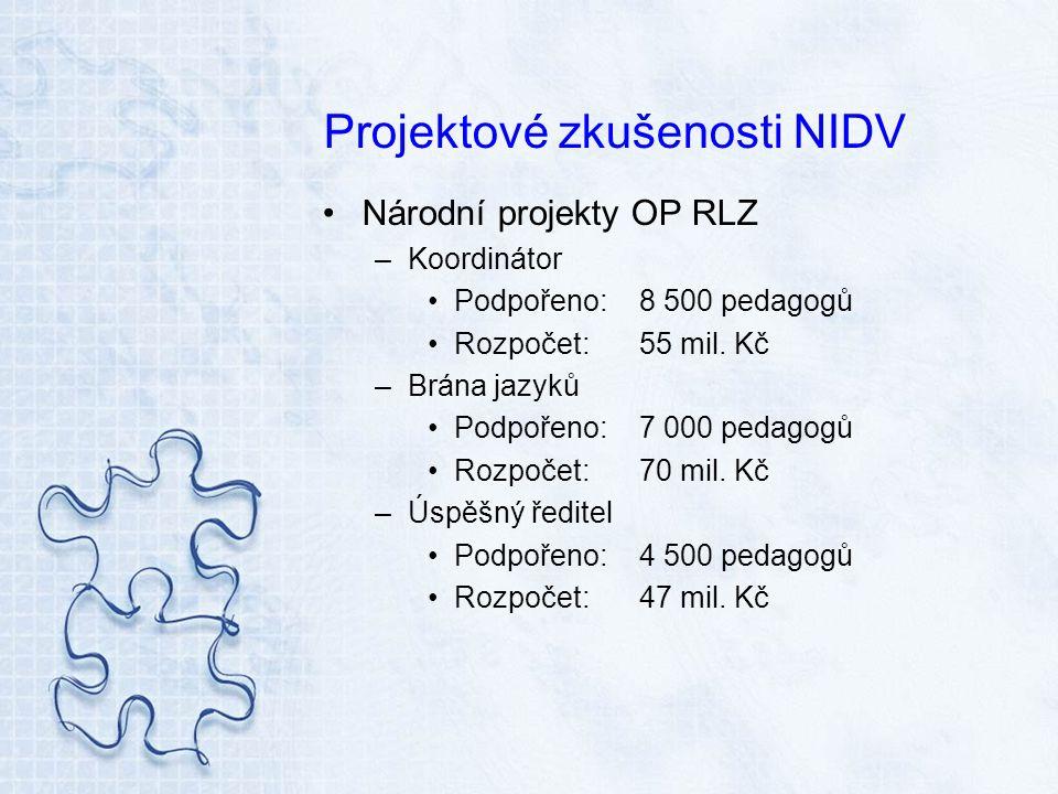 Projektové zkušenosti NIDV Národní projekty OP RLZ –Koordinátor Podpořeno: 8 500 pedagogů Rozpočet: 55 mil.