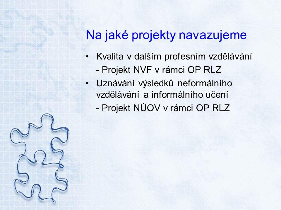 Na jaké projekty navazujeme Kvalita v dalším profesním vzdělávání - Projekt NVF v rámci OP RLZ Uznávání výsledků neformálního vzdělávání a informálního učení - Projekt NÚOV v rámci OP RLZ
