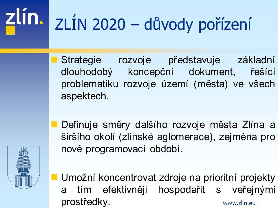 www.zlin.eu ZLÍN 2020 – postup zpracování Tvorba SRMZ bude týmovou prací, která bude probíhat transparentním způsobem za účasti zástupců všech zainteresovaných aktérů a skupin.