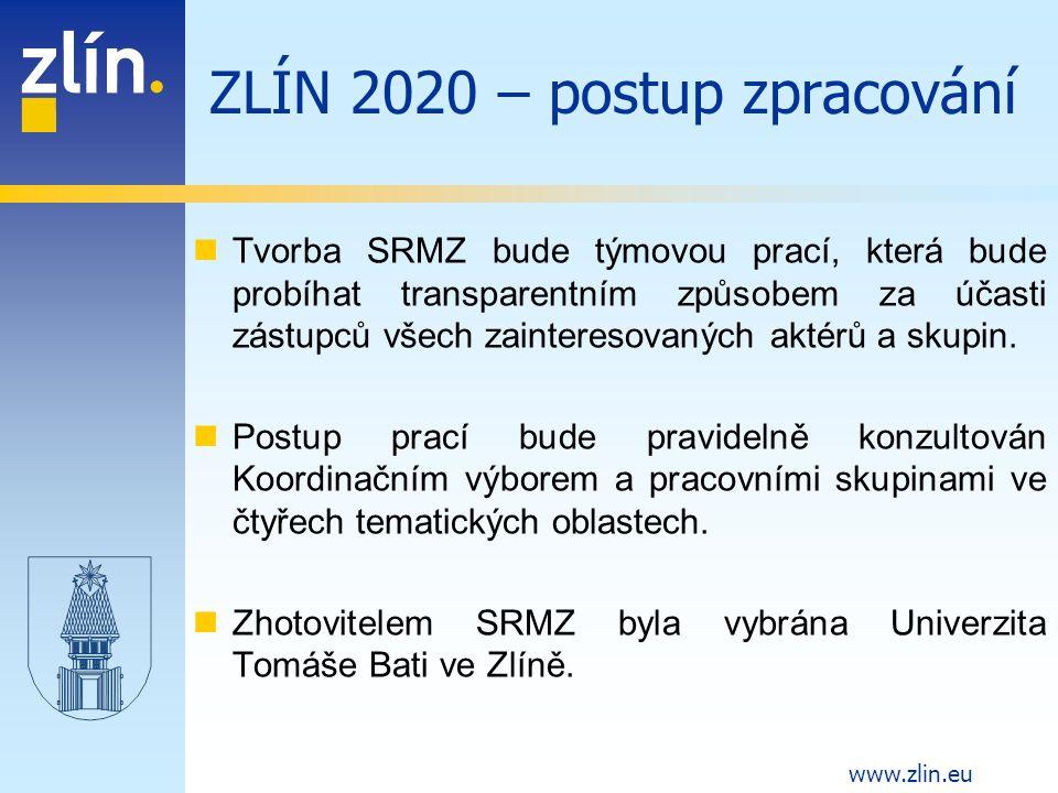 www.zlin.eu Řídící model SRMZ