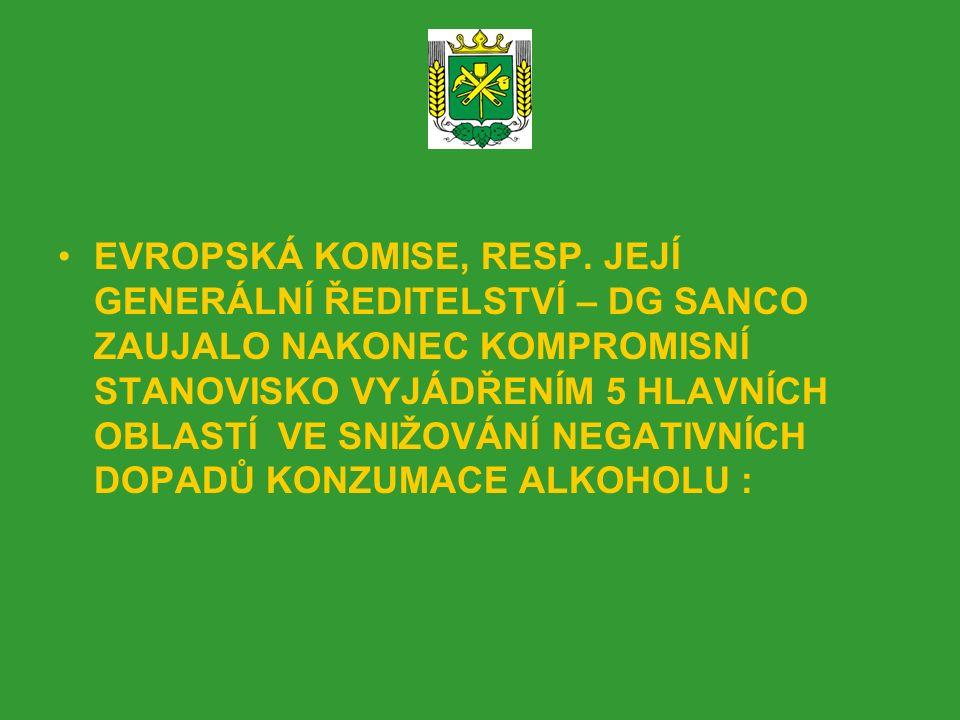 EVROPSKÁ KOMISE, RESP.