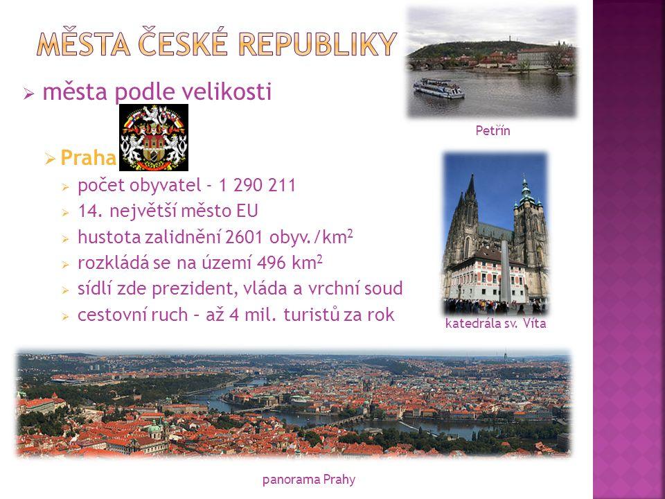  Brno  počet obyvatel – 404 820  hustota zalidnění - 1758 obyv./km 2  rozkládá se na území 230 km 2  sídlí zde soudní moc (Ústavní soud, Nejvyšší soud)  Ostrava  počet obyvatel – 310 913  hustota zalidnění – 1451 obyv./km 2  rozkládá se na území 214 km 2  sídlí zde biskup ostravsko-opavské diecéze