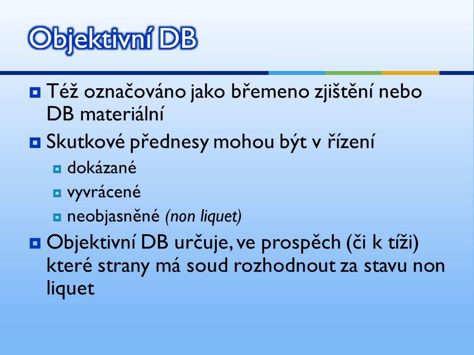  Která procesní strana nese DB před procesem a na jeho začátku  Vzhledem k tomu, že v této fázi vždy subjektivní DB odpovídá objektivnímu DB, je abstraktní subjektivní DB korelátem objektivního DB  Procesní strana je abstraktním DB zatížena ohledně skutečností odpovídajícím skutkovým znakům jí příznivé právní normy