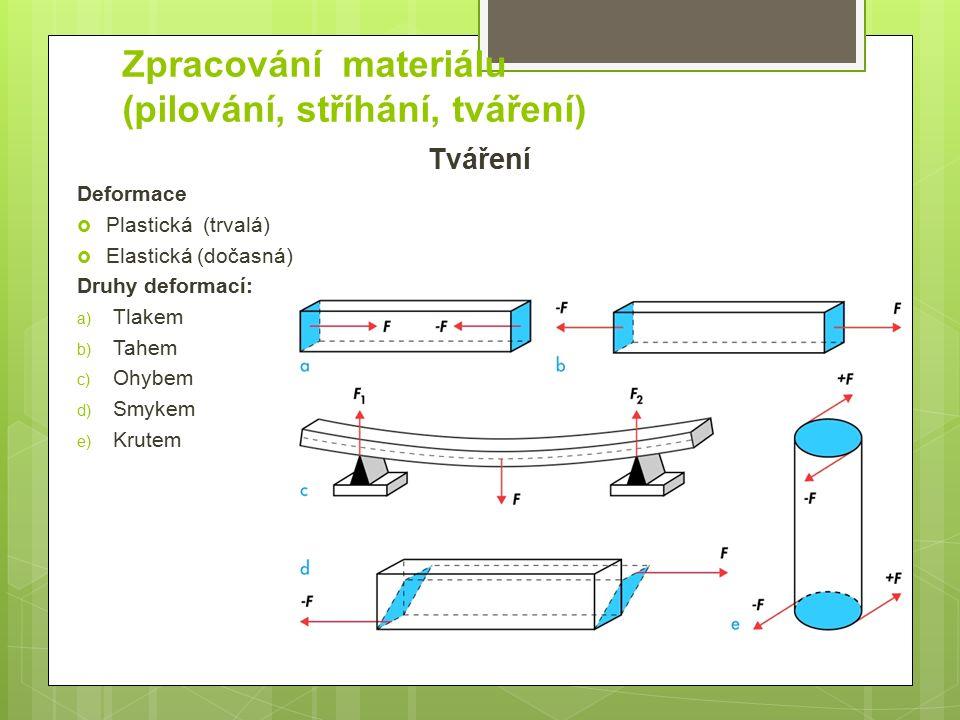 Zpracování materiálu (pilování, stříhání, tváření) Tváření Deformace  Plastická (trvalá)  Elastická (dočasná) Druhy deformací: a) Tlakem b) Tahem c) Ohybem d) Smykem e) Krutem