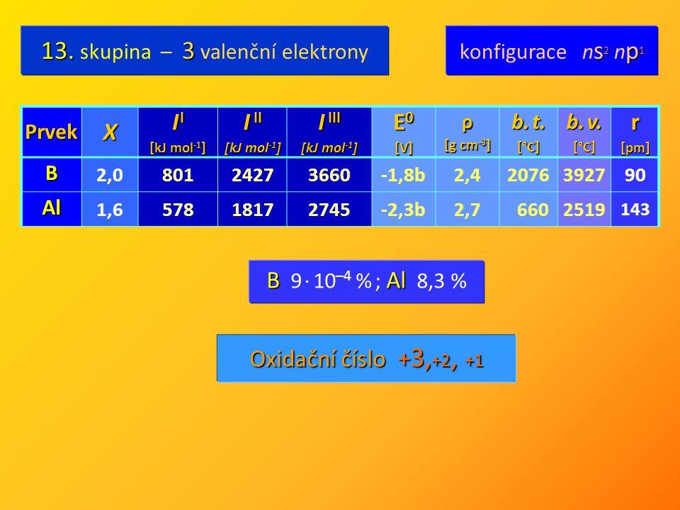 Obecné informace Bor - chemie nejsložitější po C, jediný nekov ve 13.