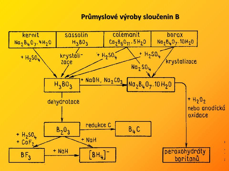 Průmyslové výroby sloučenin B