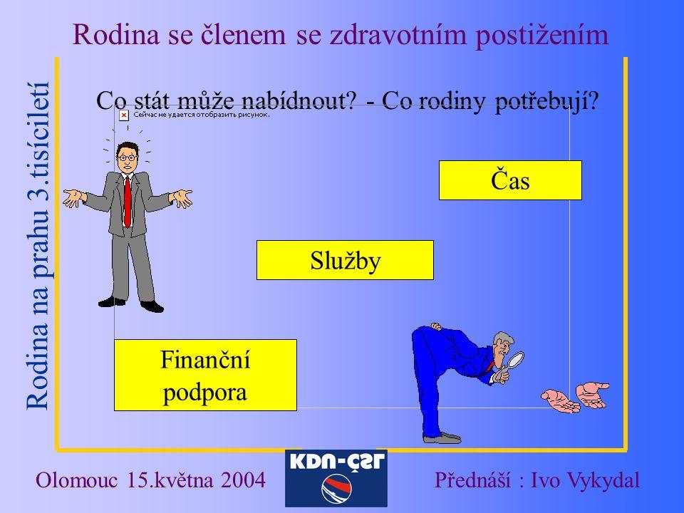 Rodina na prahu 3.tisíciletí Rodina se členem se zdravotním postižením Olomouc 15.května 2004Přednáší : Ivo Vykydal Co stát může nabídnout.