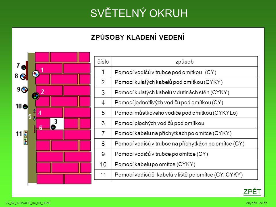 VY_52_INOVACE_04_03_LEZB Zbyněk Lecián ZPŮSOBY KLADENÍ VEDENÍ ZPĚT SVĚTELNÝ OKRUH číslozpůsob 1 Pomocí vodičů v trubce pod omítkou (CY) 2 Pomocí kulatých kabelů pod omítkou (CYKY) 3 Pomocí kulatých kabelů v dutinách stěn (CYKY) 4 Pomocí jednotlivých vodičů pod omítkou (CY) 5 Pomocí můstkového vodiče pod omítkou (CYKYLo) 6 Pomocí plochých vodičů pod omítkou 7 Pomocí kabelu na příchytkách po omítce (CYKY) 8 Pomocí vodičů v trubce na příchytkách po omítce (CY) 9 Pomocí vodičů v trubce po omítce (CY) 10 Pomocí kabelu po omítce (CYKY) 11 Pomocí vodičů či kabelů v liště po omítce (CY, CYKY)
