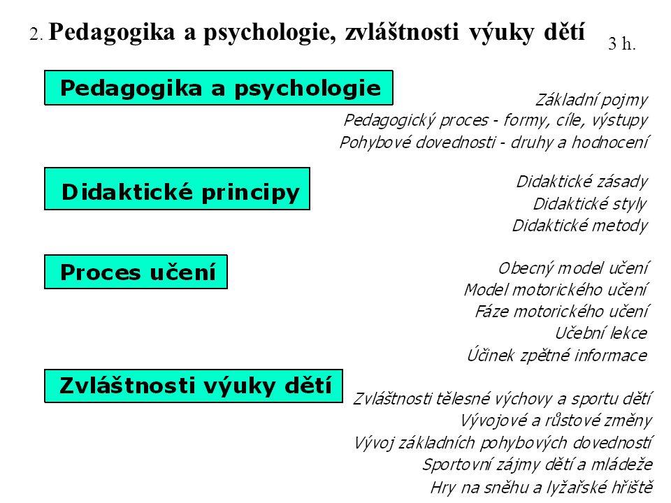 2. Pedagogika a psychologie, zvláštnosti výuky dětí 3 h.