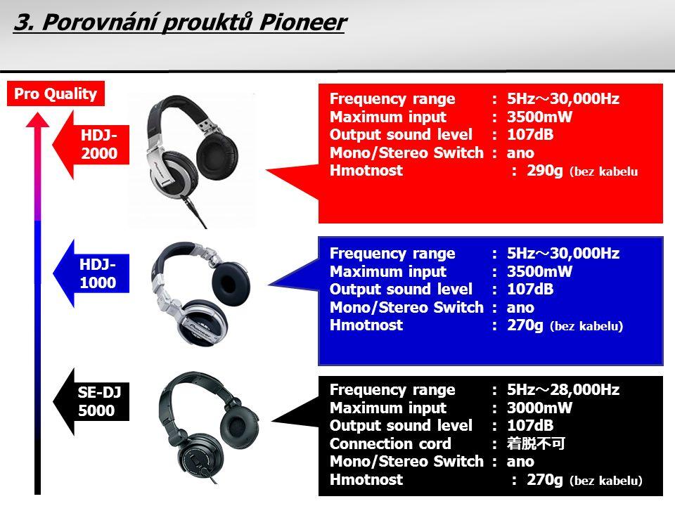 Pro Quality HDJ- 2000 HDJ- 1000 SE-DJ 5000 Frequency range : 5Hz ~ 30,000Hz Maximum input : 3500mW Output sound level : 107dB Mono/Stereo Switch : ano
