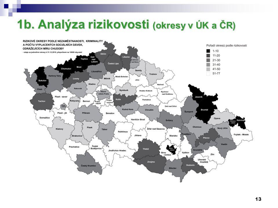 13 1b. Analýza rizikovosti (okresy v ÚK a ČR)